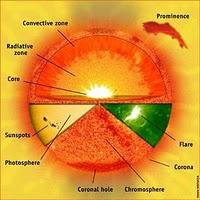 http://itasoraya.files.wordpress.com/2010/08/sunparts16.jpg?w=200